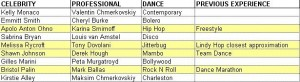 Season15-Week4DanceExp
