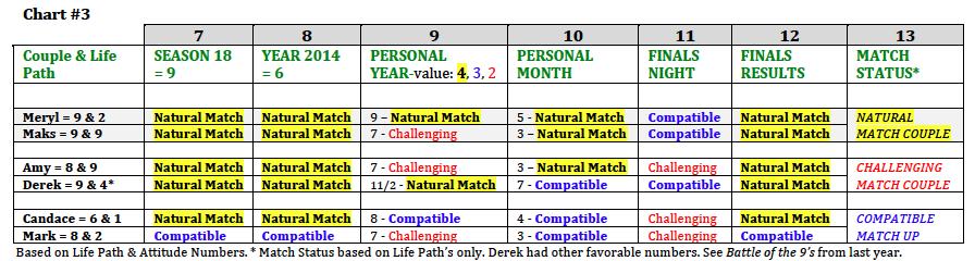 Chaldean numerology chart picture 3