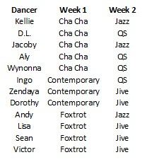 Week 1 and 2 Dances