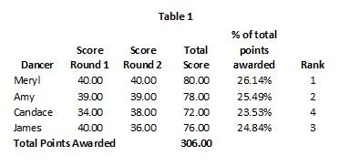 Week 9 Table 1