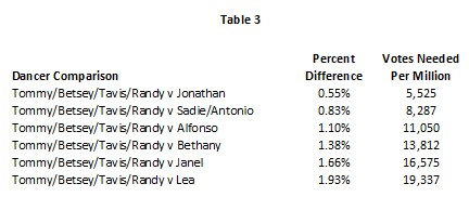 Wk 2 Table 3