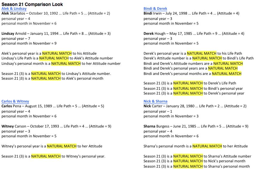 NumerologyDWTS21 -10