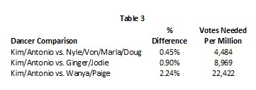 Table 3 Week 2